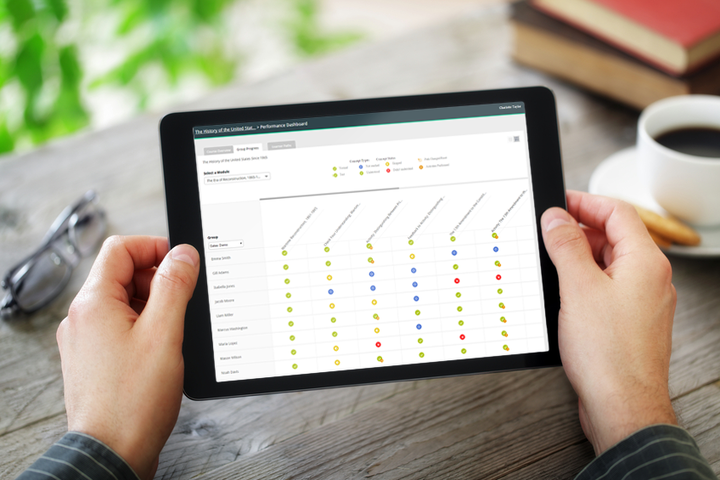 Instructors can easily view students progress and possible problem areas