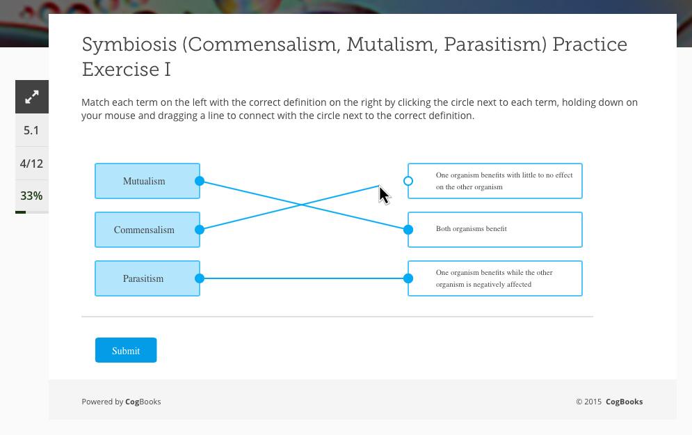 screenshot of symbiosis